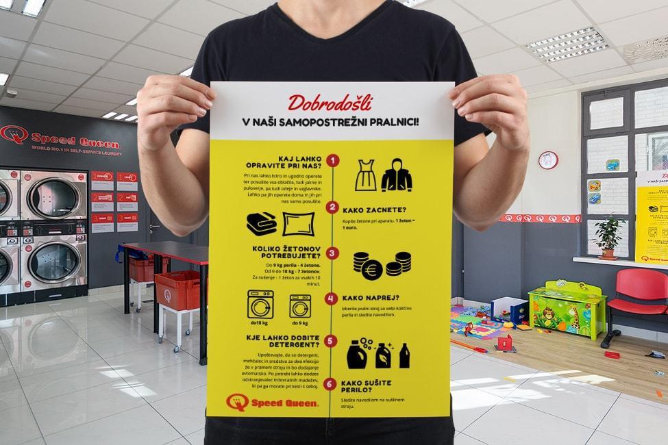 Grafično oblikovanje navodila preko infografik