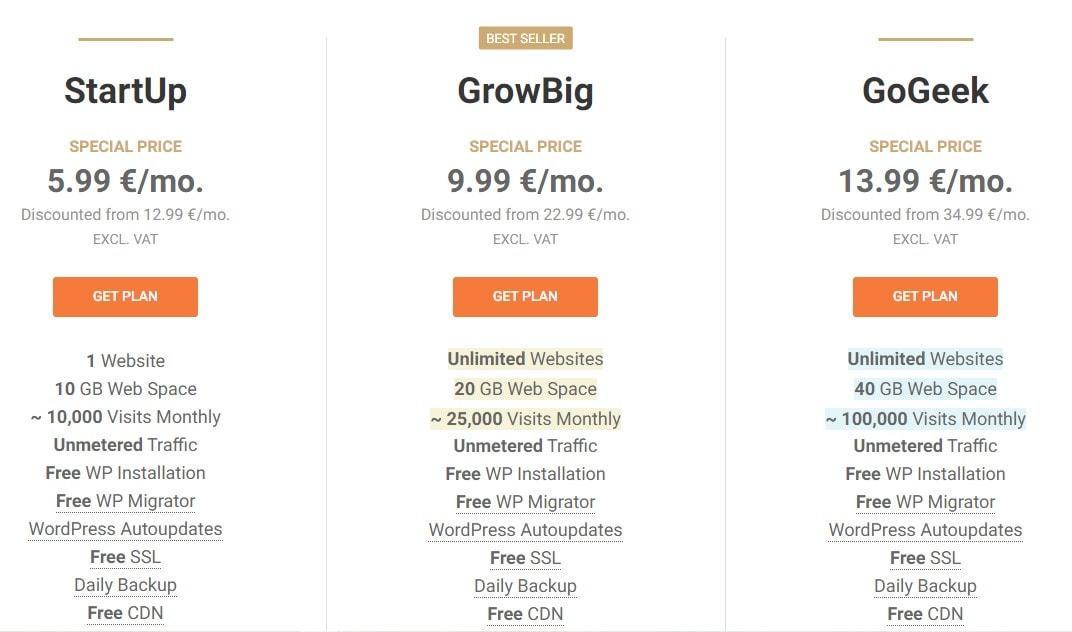 цены Siteground для WP