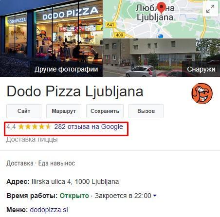отзывы Додо пицца в Словении
