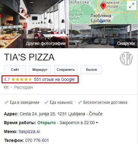 отзывы Tias Pizza